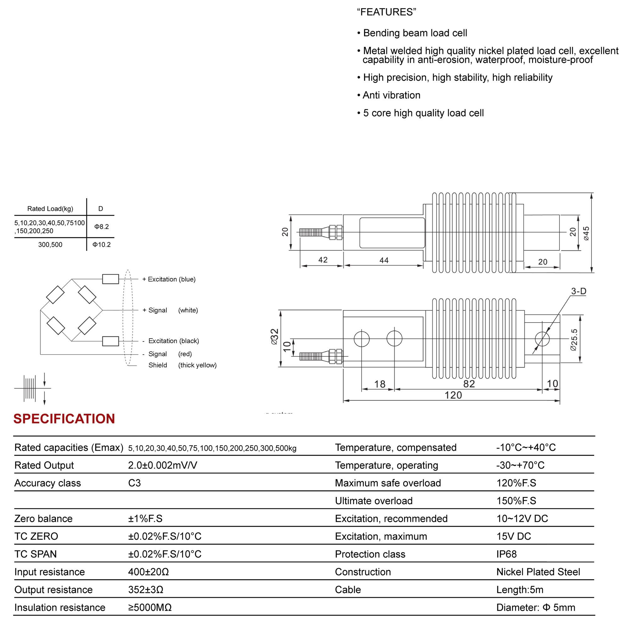 spec-MK-Z6